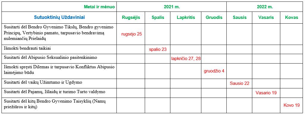 Sutuoktinių parengimo ilgalaikei laimingai santuokai programa 2021-2022 metams